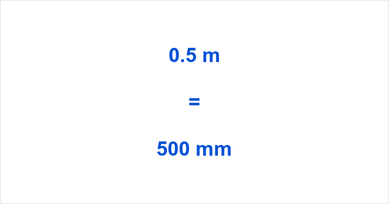 0.5 m to mm