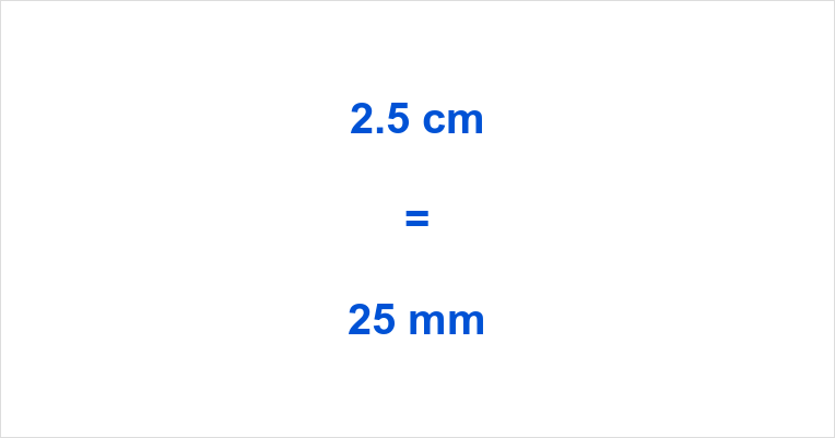 2.5 cm to mm